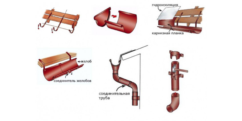 Тонкости монтажа металлического водостока
