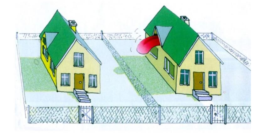 Каким должен быть забор для частного дома: возможные варианты и установленные законом требования