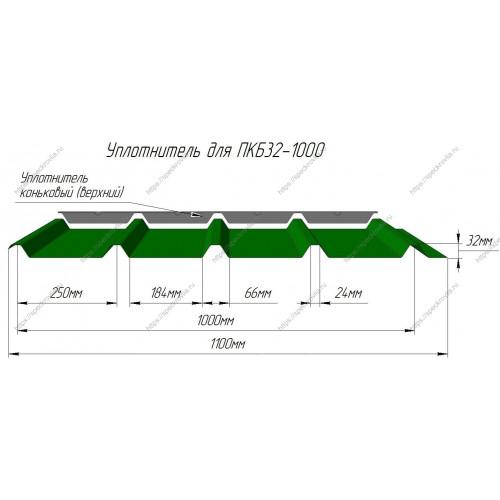Уплотнитель для сэндвич-панелей ПКБ40 х 1000 или ПКБ154 верхний